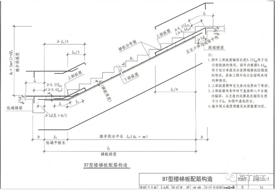 钢筋工程全过程检查验收程序与要点(附图集_62