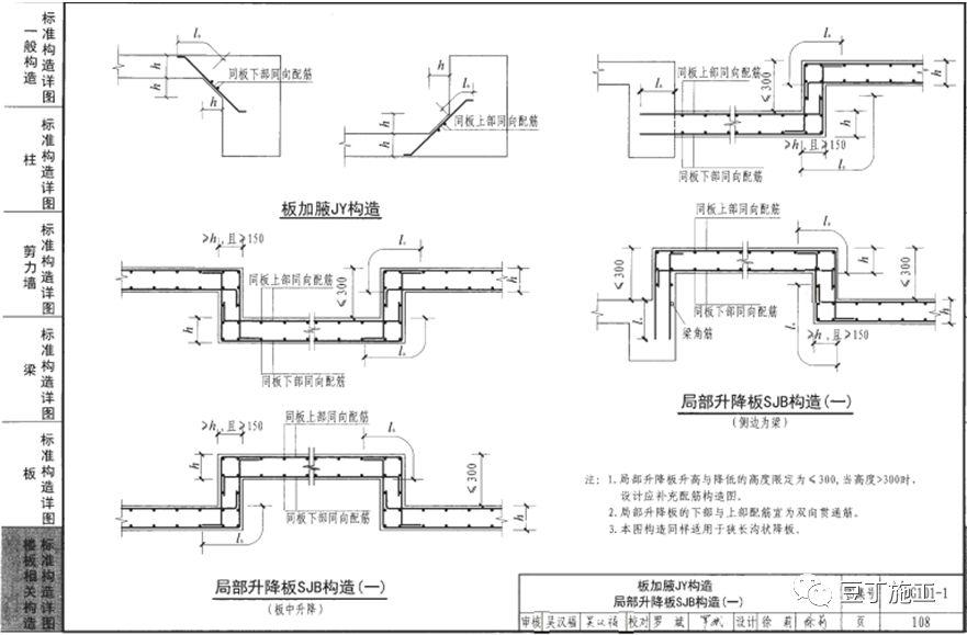 钢筋工程全过程检查验收程序与要点(附图集_57