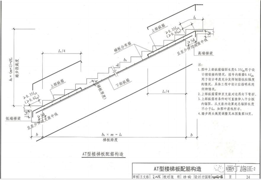 钢筋工程全过程检查验收程序与要点(附图集_61