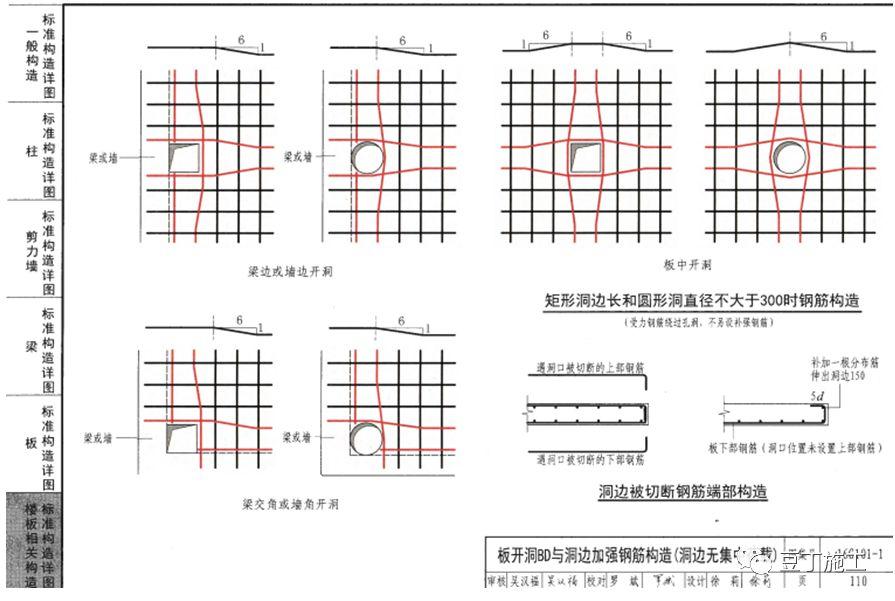钢筋工程全过程检查验收程序与要点(附图集_58