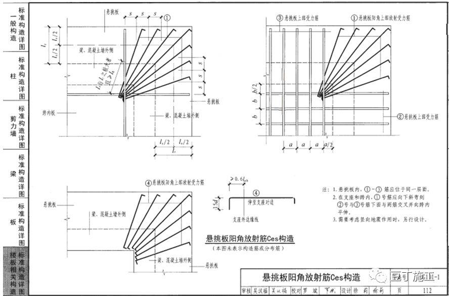 钢筋工程全过程检查验收程序与要点(附图集_60