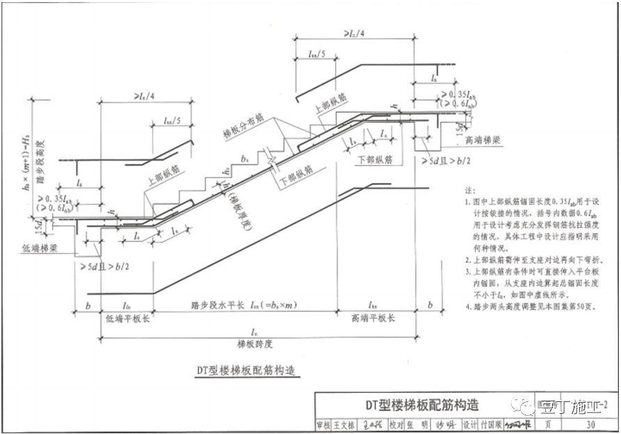 钢筋工程全过程检查验收程序与要点(附图集_64