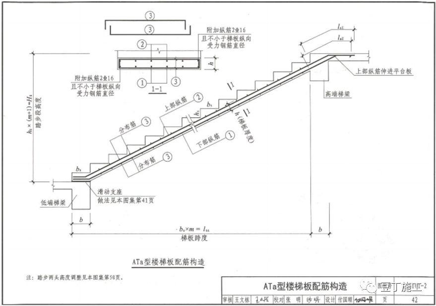 钢筋工程全过程检查验收程序与要点(附图集_70