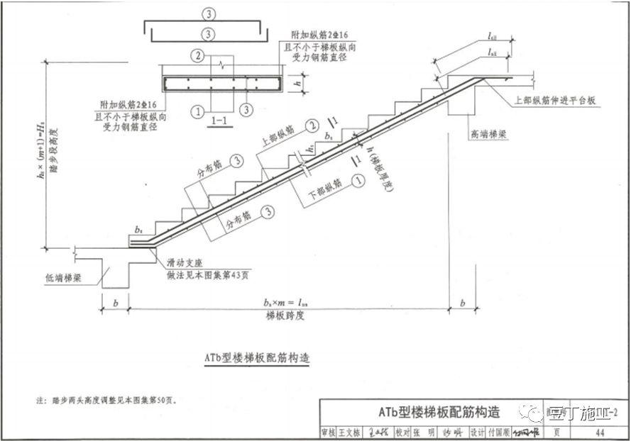 钢筋工程全过程检查验收程序与要点(附图集_71