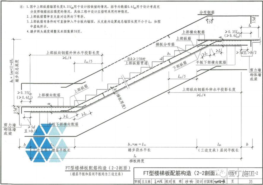 钢筋工程全过程检查验收程序与要点(附图集_67