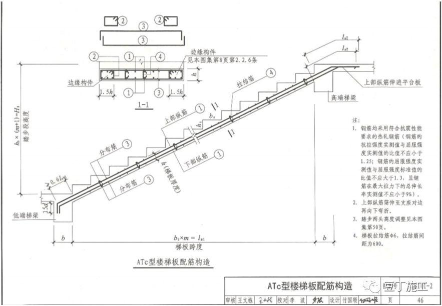 钢筋工程全过程检查验收程序与要点(附图集_72
