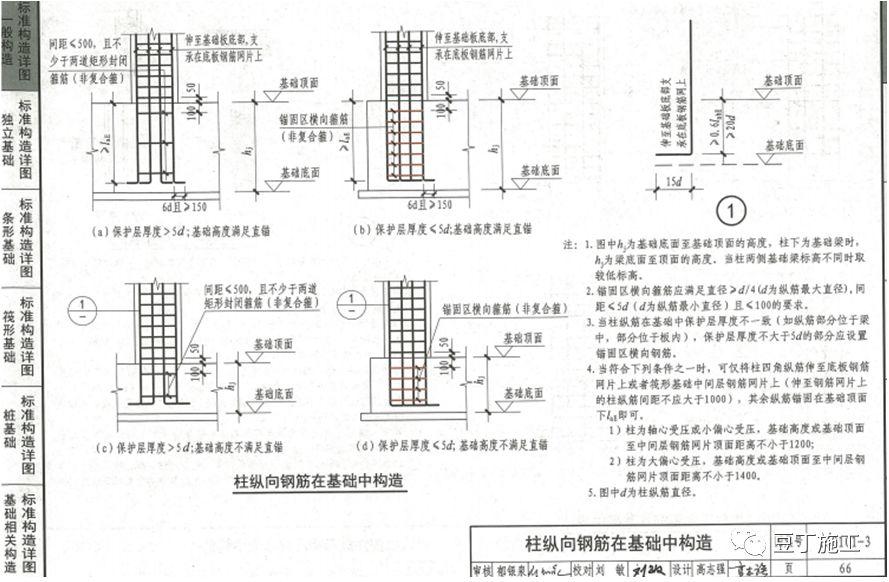 钢筋工程全过程检查验收程序与要点(附图集_78