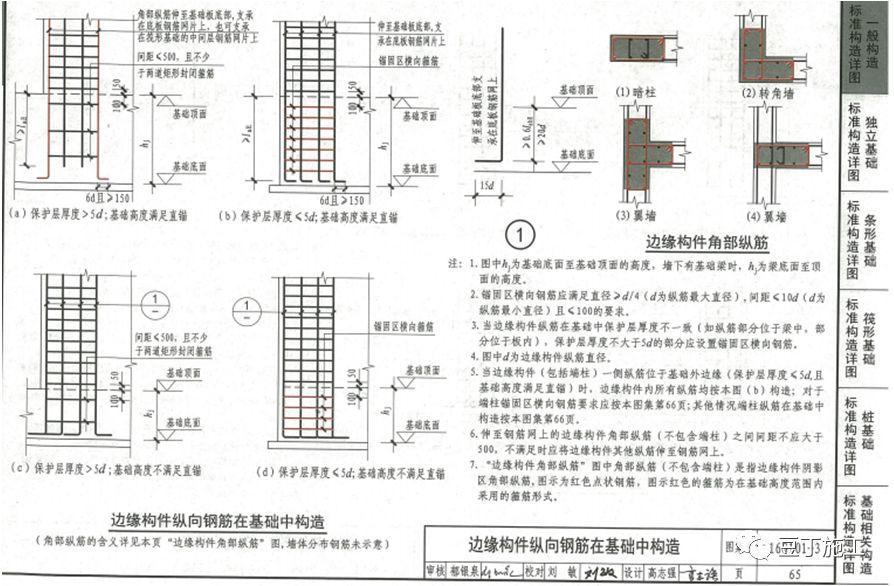 钢筋工程全过程检查验收程序与要点(附图集_77