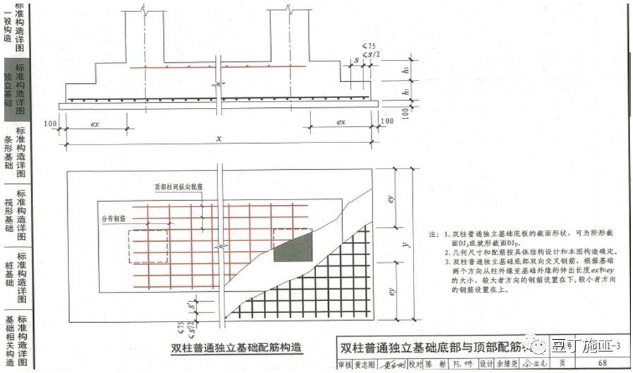 钢筋工程全过程检查验收程序与要点(附图集_80