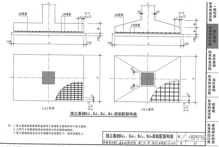 钢筋工程全过程检查验收程序与要点(附图集_79