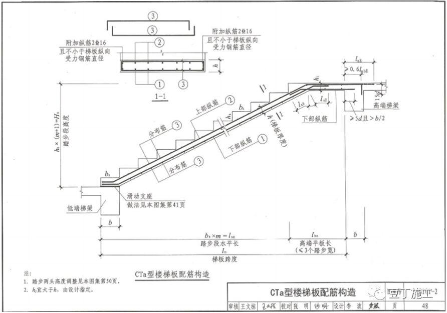 钢筋工程全过程检查验收程序与要点(附图集_73