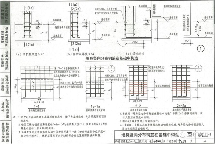 钢筋工程全过程检查验收程序与要点(附图集_76