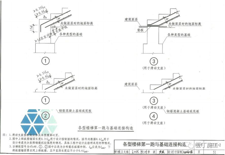 钢筋工程全过程检查验收程序与要点(附图集_75