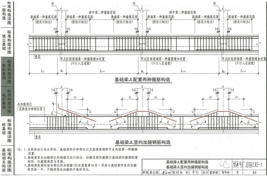 钢筋工程全过程检查验收程序与要点(附图集_86