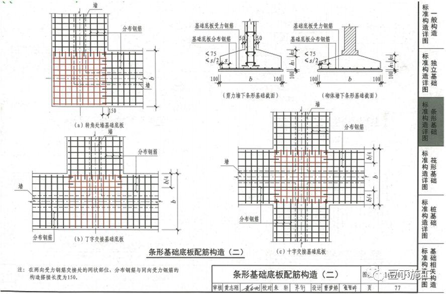 钢筋工程全过程检查验收程序与要点(附图集_83