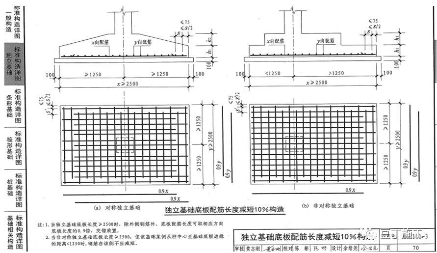 钢筋工程全过程检查验收程序与要点(附图集_81