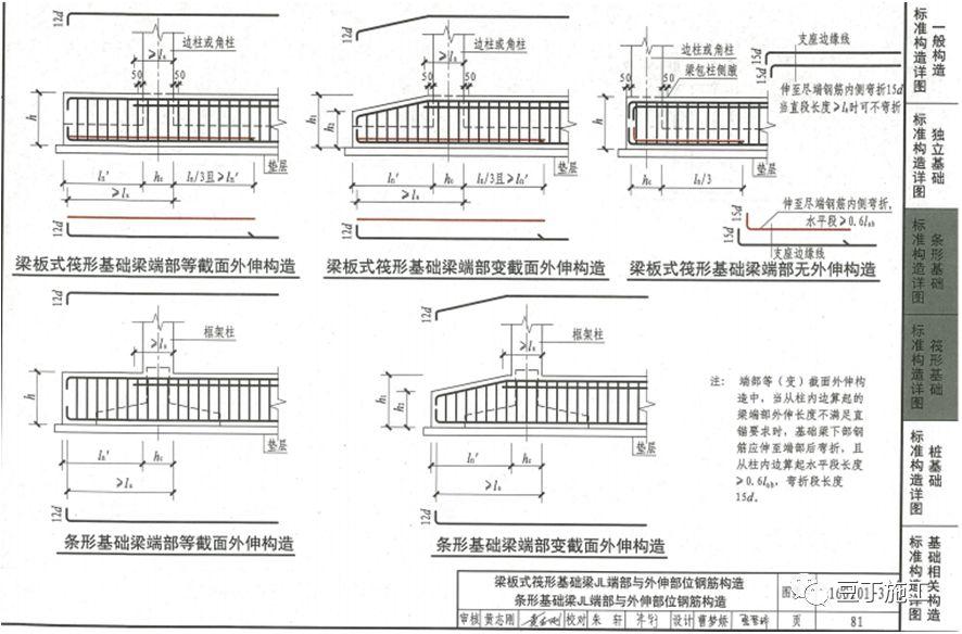 钢筋工程全过程检查验收程序与要点(附图集_87