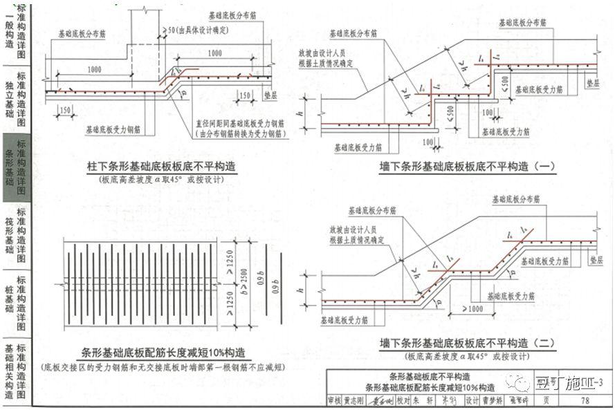 钢筋工程全过程检查验收程序与要点(附图集_84