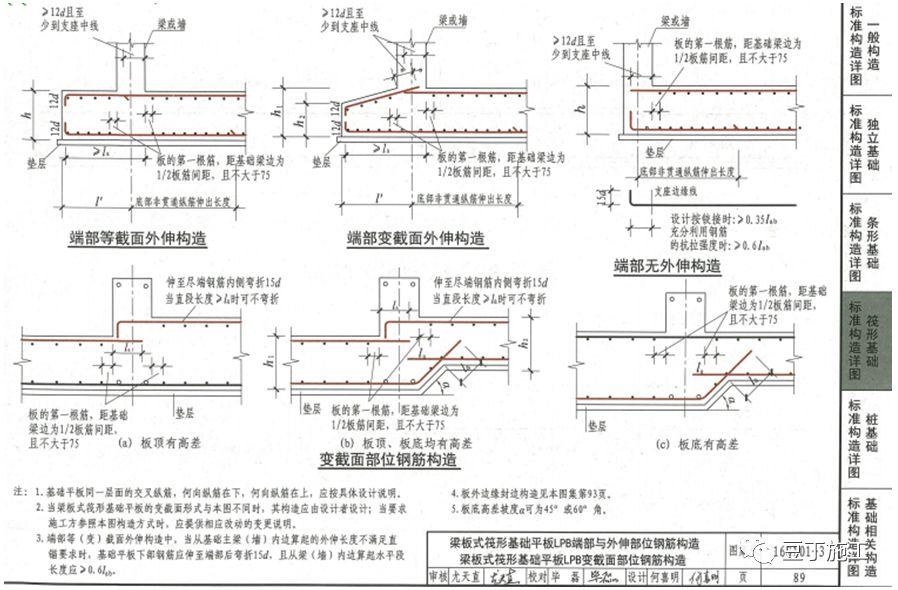 钢筋工程全过程检查验收程序与要点(附图集_92
