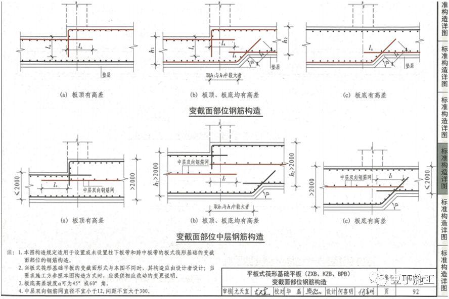 钢筋工程全过程检查验收程序与要点(附图集_95