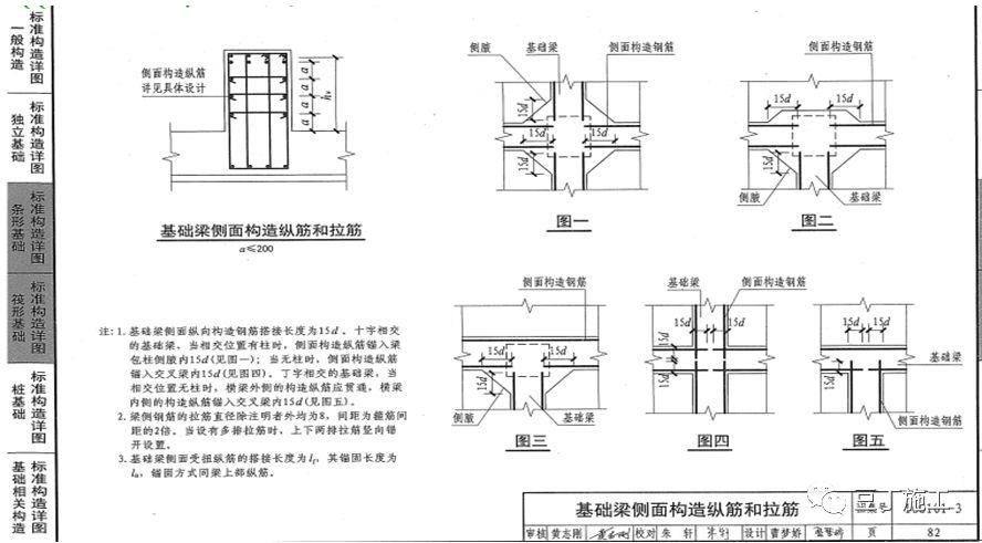钢筋工程全过程检查验收程序与要点(附图集_88