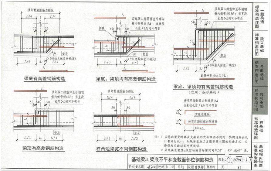 钢筋工程全过程检查验收程序与要点(附图集_89
