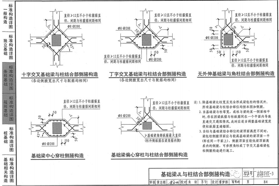 钢筋工程全过程检查验收程序与要点(附图集_90