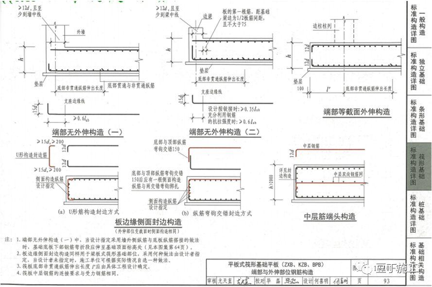 钢筋工程全过程检查验收程序与要点(附图集_96