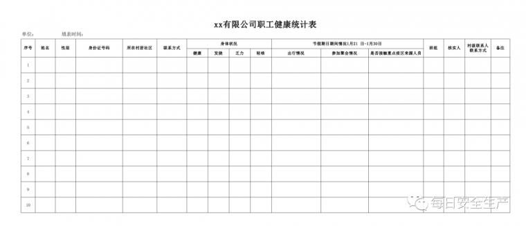 建筑工地节后复工疫情防控专项资料合集_30