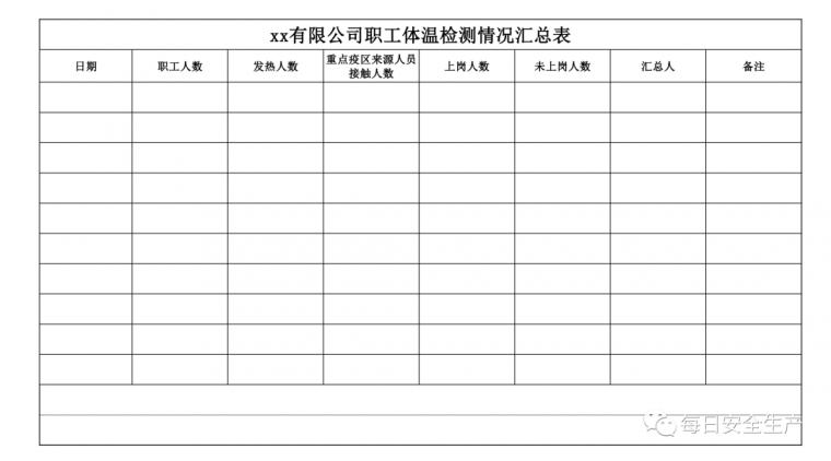 建筑工地节后复工疫情防控专项资料合集_32