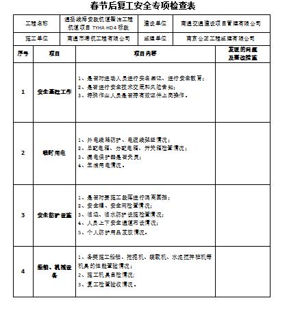 安全工作专项实施方案(2)