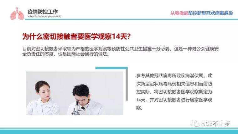 建筑工地节后复工疫情防控专项资料合集_40