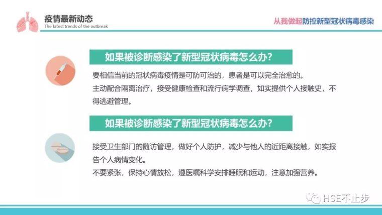 建筑工地节后复工疫情防控专项资料合集_45