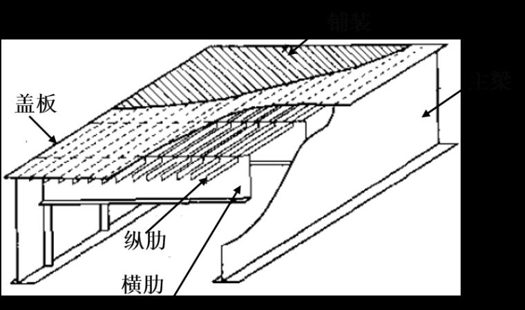 钢桥及混凝土桥之桥面设计基本知识