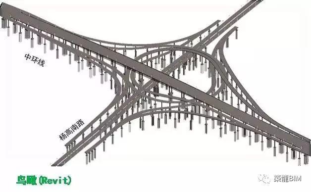 Revit之桥梁解决方案_2