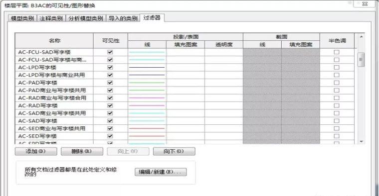 看看知名企业如何应用机电BIM_25