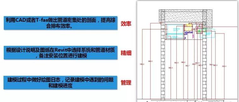 看看知名企业如何应用机电BIM_27