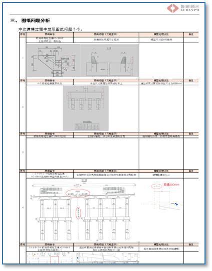 青岛机场高速公路BIM应用实践_4