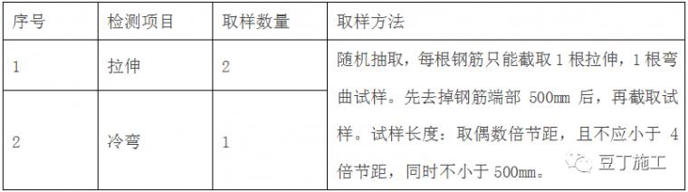 钢筋工程全过程检查验收程序与要点(附图集_5