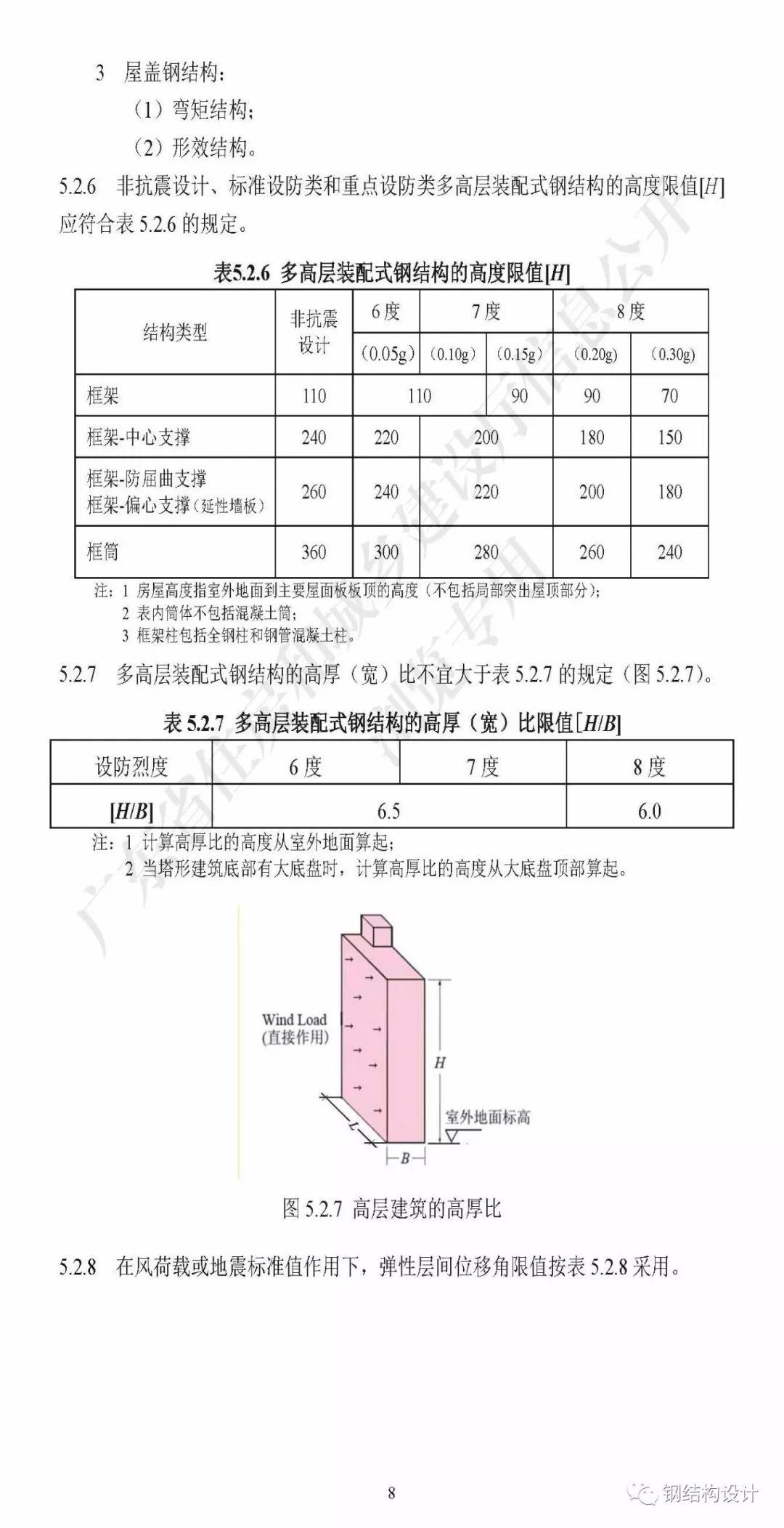 广东省《装配式钢结构建筑技术规程》发布_18