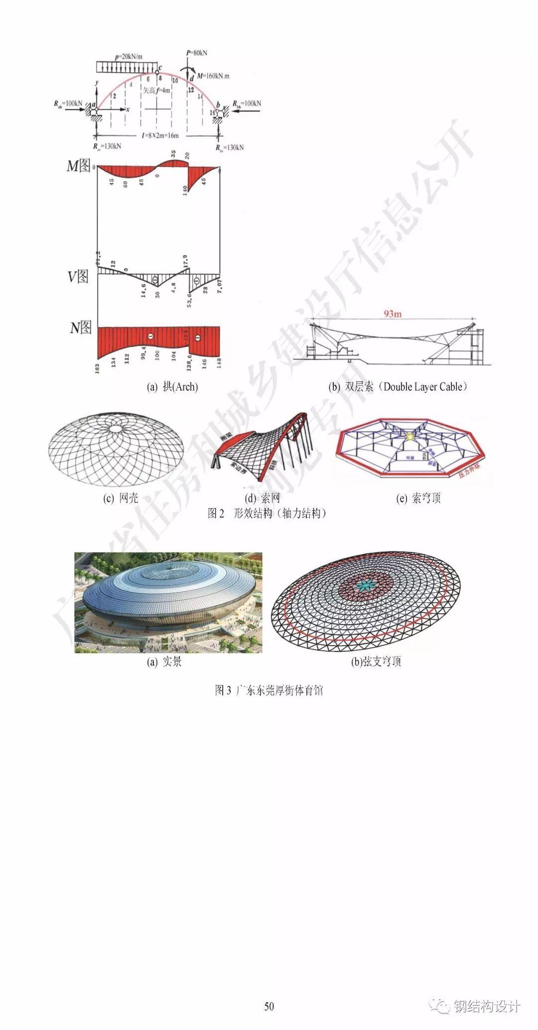 广东省《装配式钢结构建筑技术规程》发布_60