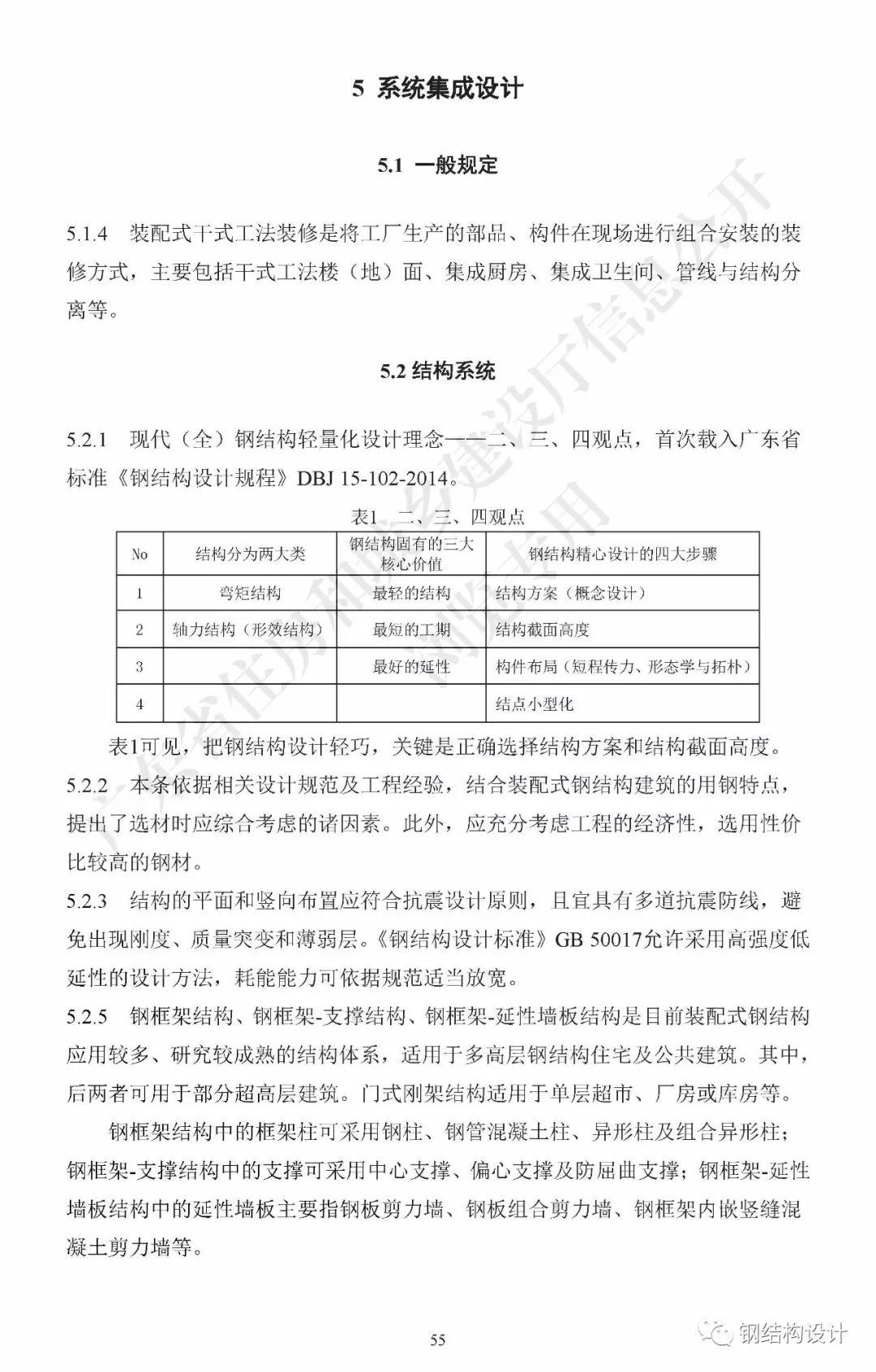 广东省《装配式钢结构建筑技术规程》发布_65