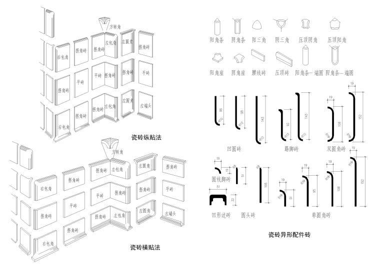 设计院标准图集-墙体陶瓷,塑料包角节点