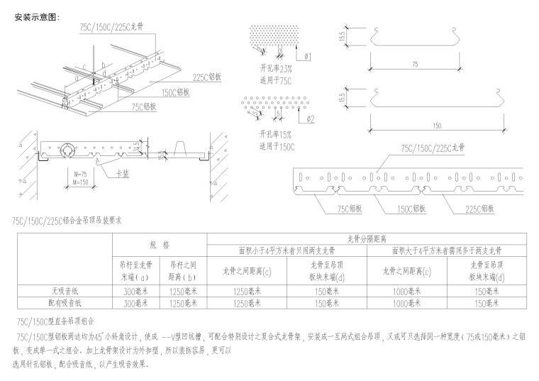 设计院标准图集-天花金属板节点