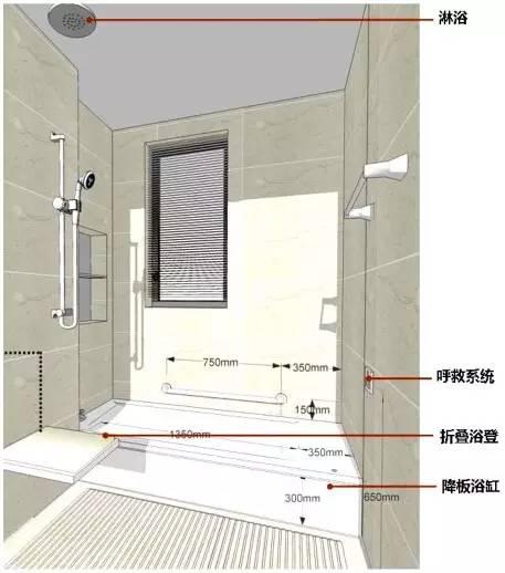 万科养老住宅的细节(户型+储藏间+厨房)_23