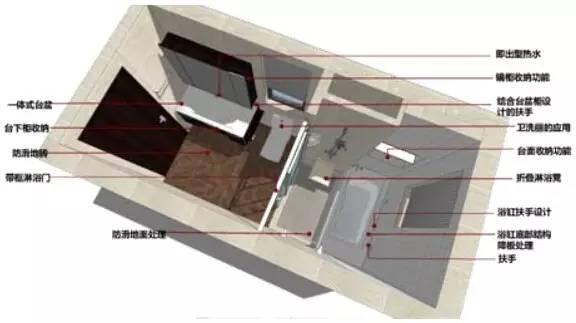 万科养老住宅的细节(户型+储藏间+厨房)_19