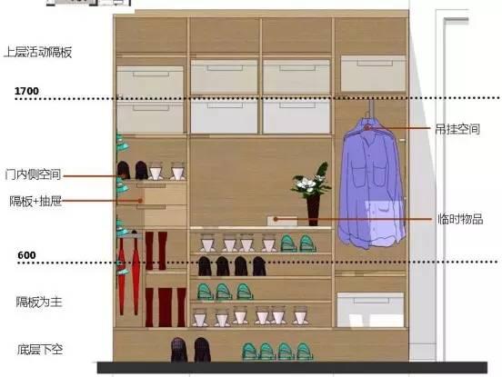 万科养老住宅的细节(户型+储藏间+厨房)_15