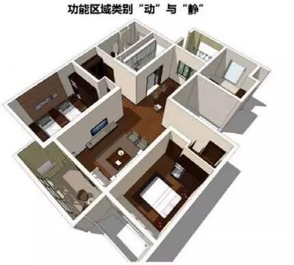 万科养老住宅的细节(户型+储藏间+厨房)_7