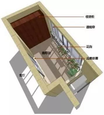 万科养老住宅的细节(户型+储藏间+厨房)_37