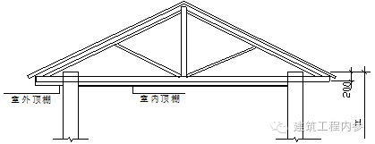 砌筑工程量计算规则,很完整,值得一看!